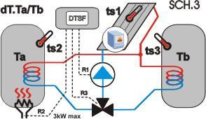 Termostat pentru instalatii solare si de incalzire 7