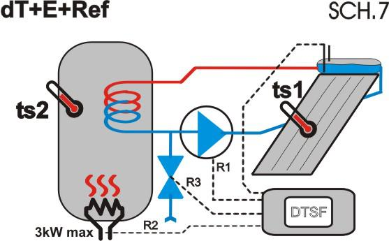 Termostat pentru instalatii solare si de incalzire 12