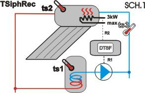 Termostat pentru instalatii solare si de incalzire 3