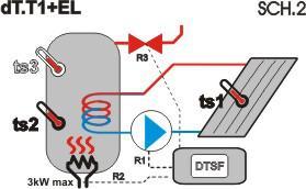 Termostat pentru instalatii solare si de incalzire 4