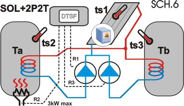 Termostat pentru instalatii solare si de incalzire 10